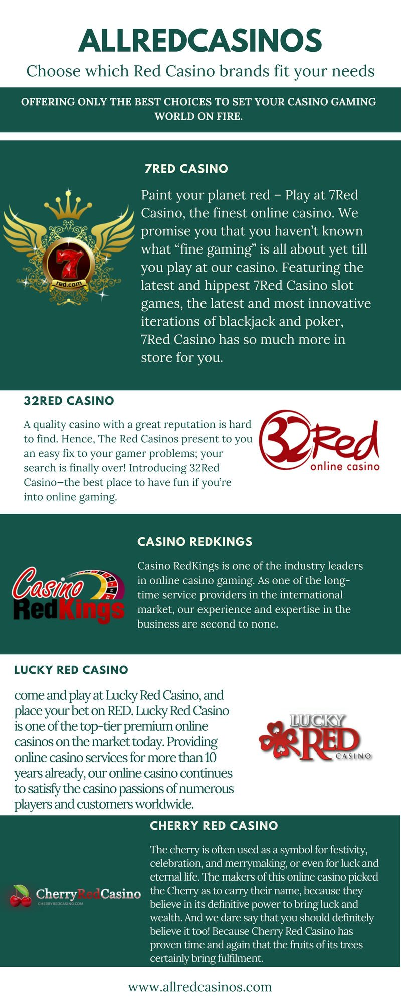 Allredcasinos infographic